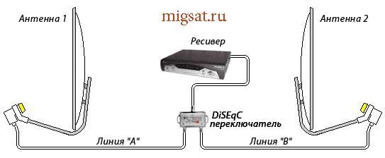 Схема подключения DiSEqC для