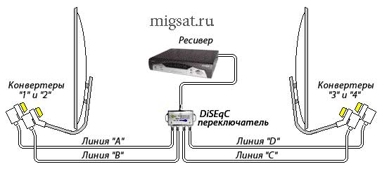 DiSEqC 1.0 переключателя с