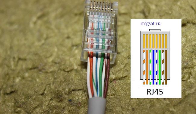 подключение сетевого шнура интернета представитель фабрики