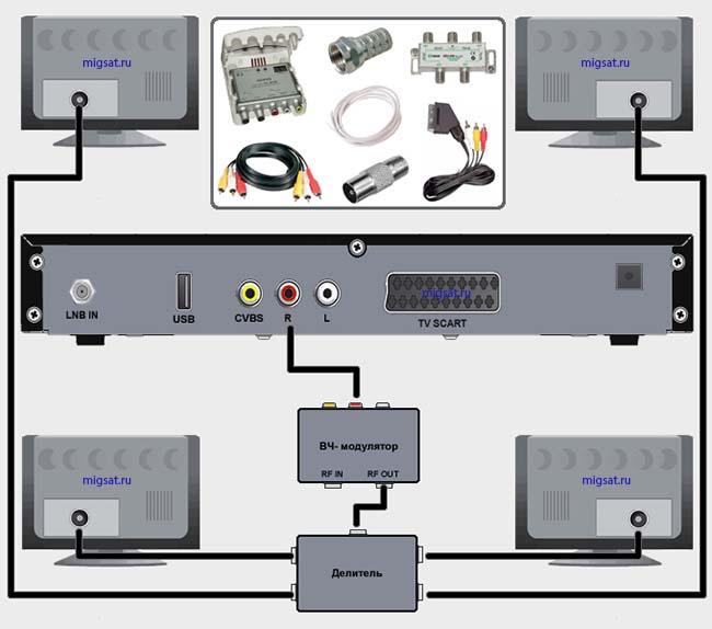 подключить 2 LCD телевизора к